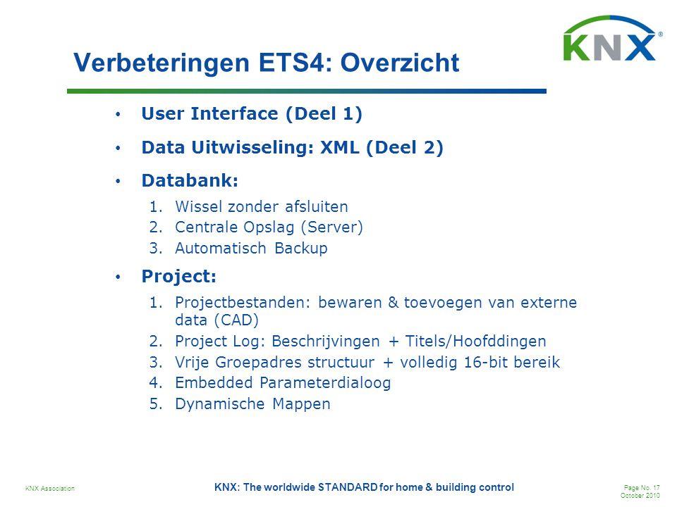 KNX Association Page No. 17 October 2010 KNX: The worldwide STANDARD for home & building control Verbeteringen ETS4: Overzicht • User Interface (Deel