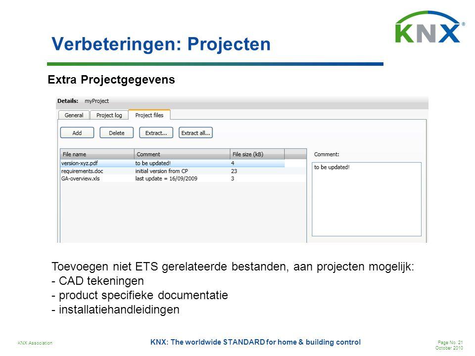 KNX Association Page No. 21 October 2010 KNX: The worldwide STANDARD for home & building control Verbeteringen: Projecten Extra Projectgegevens Toevoe