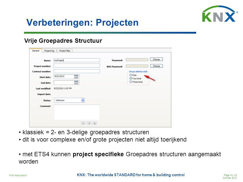 KNX Association Page No. 23 October 2010 KNX: The worldwide STANDARD for home & building control Verbeteringen: Projecten Vrije Groepadres Structuur •