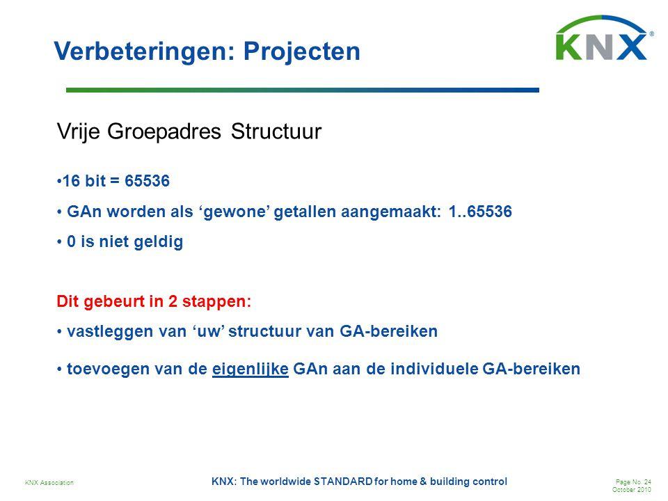 KNX Association Page No. 24 October 2010 KNX: The worldwide STANDARD for home & building control Verbeteringen: Projecten •16 bit = 65536 • GAn worden