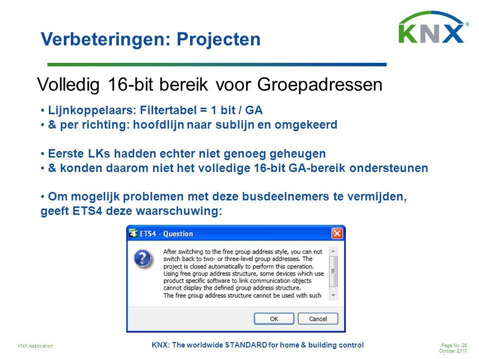 KNX Association Page No. 25 October 2010 KNX: The worldwide STANDARD for home & building control Volledig 16-bit bereik voor Groepadressen Verbetering