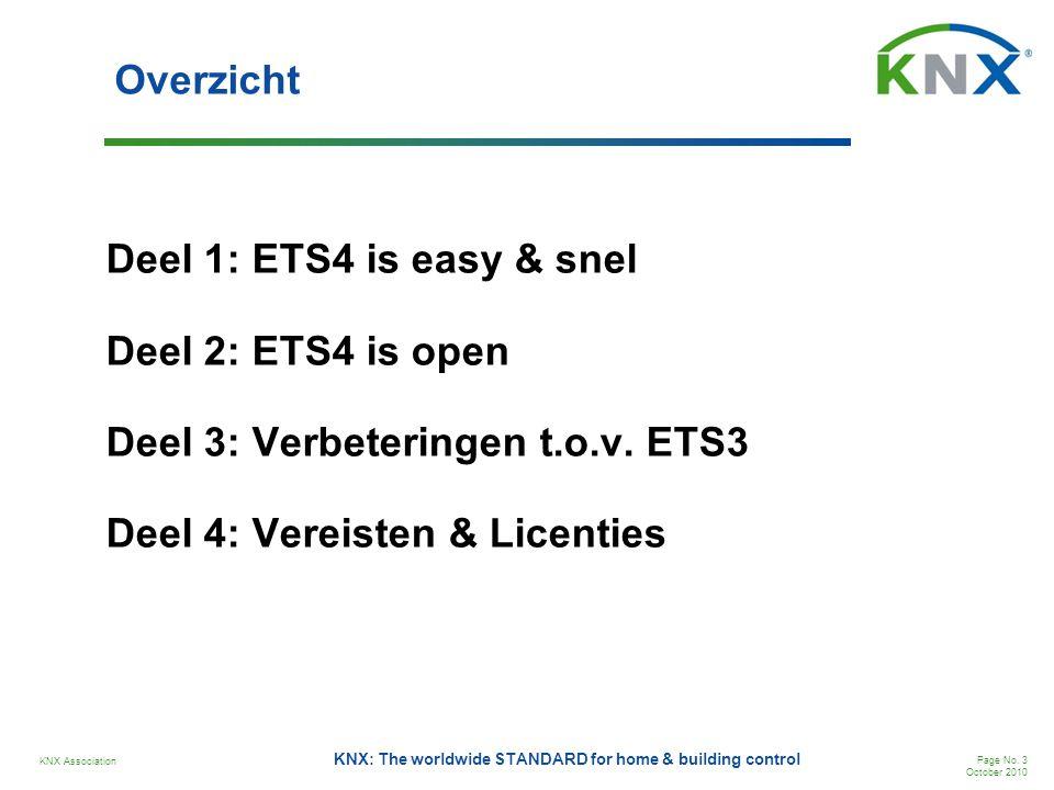KNX Association Page No. 3 October 2010 KNX: The worldwide STANDARD for home & building control Overzicht Deel 1: ETS4 is easy & snel Deel 2: ETS4 is