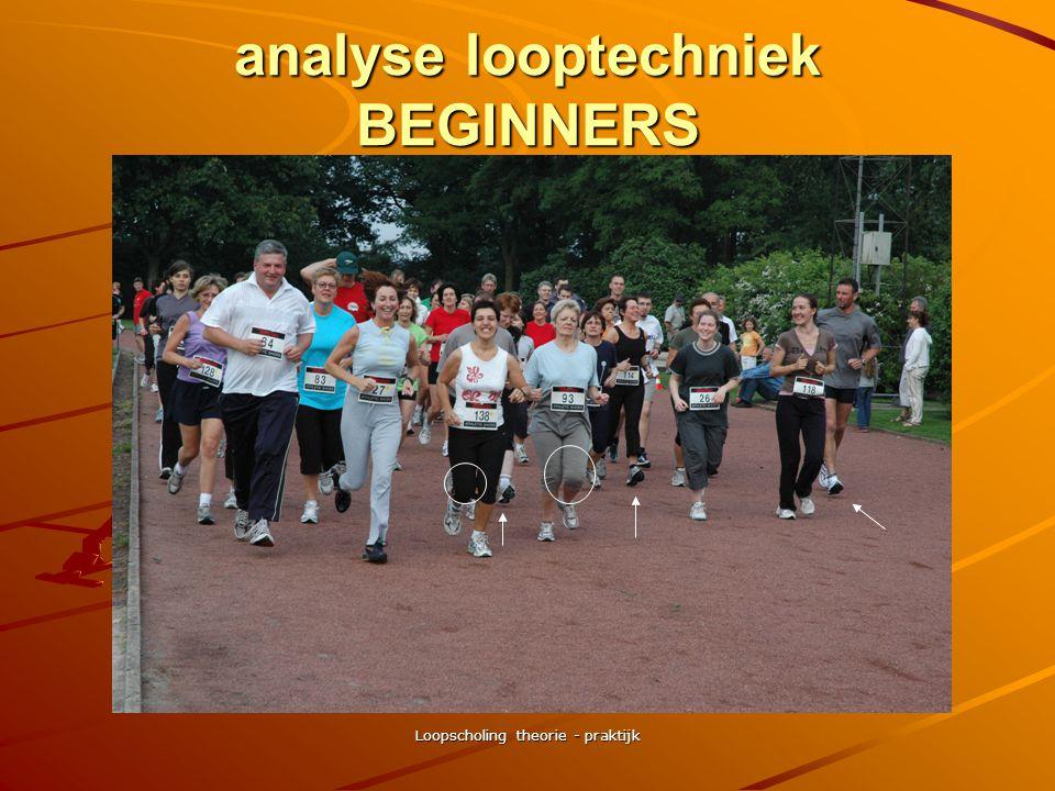 Loopscholing theorie - praktijk CONCLUSIE LOOPSCHOLING recreatief GEEN doorgedreven LT/LS LS functie doelgroep en loopsnelheid GEEN uitgesproken loopb