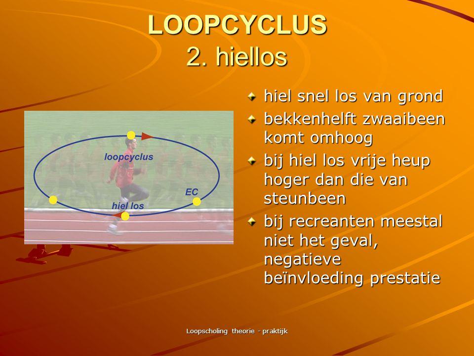 LOOPCYCLUS 1. voetplaatsing fractie later EC moment volle gewicht op standbeen knie zwaaibeen reeds voorbij knie standbeen bovenlichaam rechtop (hele