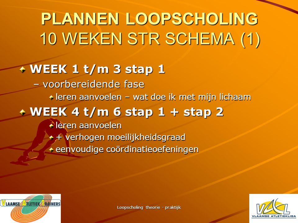 Loopscholing theorie - praktijk 4) Differentiatie loopscholing (2) GEVORDERDEN - VERVOLMAKING na SOP oefeningen en eenvoudige LS inlopen meer doorgedr
