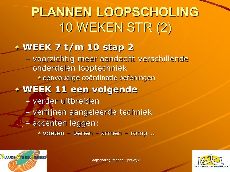 Loopscholing theorie - praktijk PLANNEN LOOPSCHOLING 10 WEKEN STR SCHEMA (1) WEEK 1 t/m 3 stap 1 –voorbereidende fase leren aanvoelen – wat doe ik met