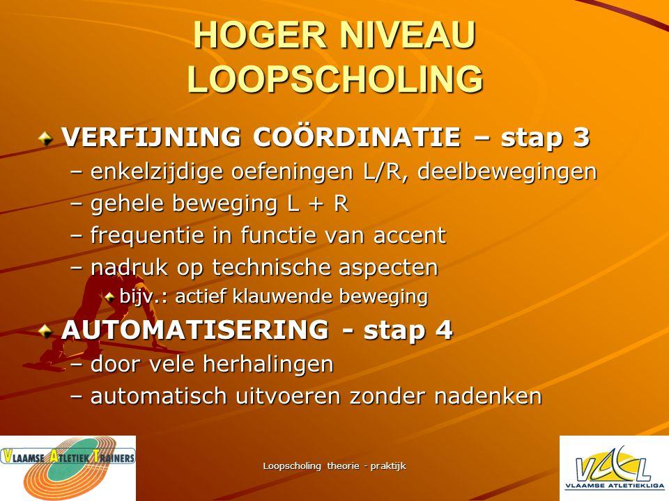 Loopscholing theorie - praktijk PLANNEN LOOPSCHOLING 10 WEKEN STR (2) WEEK 7 t/m 10 stap 2 –voorzichtig meer aandacht verschillende onderdelen looptec