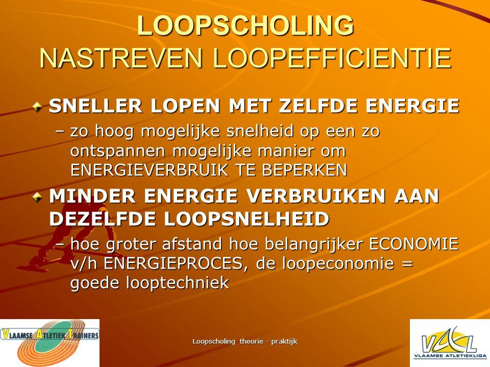 Loopscholing theorie - praktijk HOGER NIVEAU LOOPSCHOLING VERFIJNING COÖRDINATIE – stap 3 –enkelzijdige oefeningen L/R, deelbewegingen –gehele bewegin