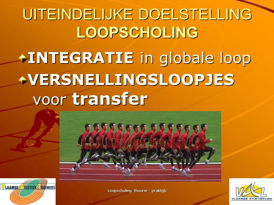 Loopscholing theorie - praktijk LOOPSCHOLING NASTREVEN LOOPEFFICIENTIE