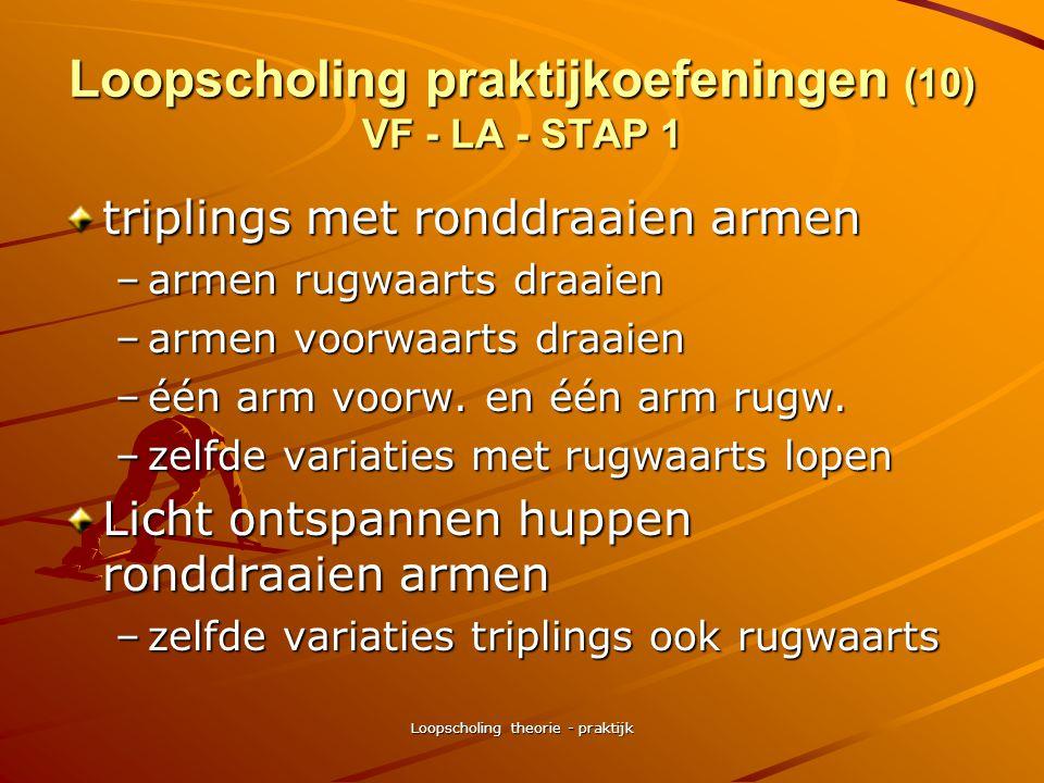 Loopscholing theorie - praktijk Loopscholing praktijkoefeningen (9) VF - LA - STAP 1 voeten afrollen L en R –accent voet afrollen, rollende beweging v