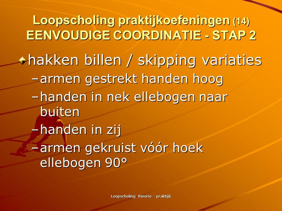 Loopscholing theorie - praktijk Loopscholing praktijkoefeningen (13) EENVOUDIGE COORDINATIE - STAP 2 hakken billen accent goede coördinatie –1/2 onder