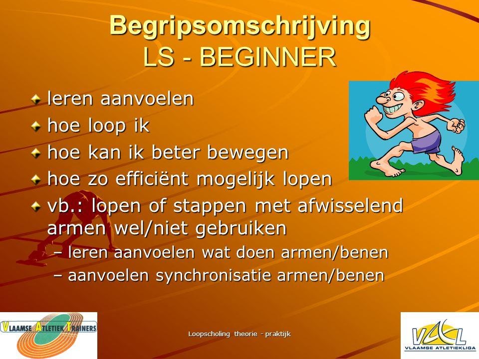 Loopscholing theorie - praktijk 1.loopscholing nodig bij STR? (2) waarom J A goed lopen= constant verbeteren loopbeweging dus constante loopscholing v