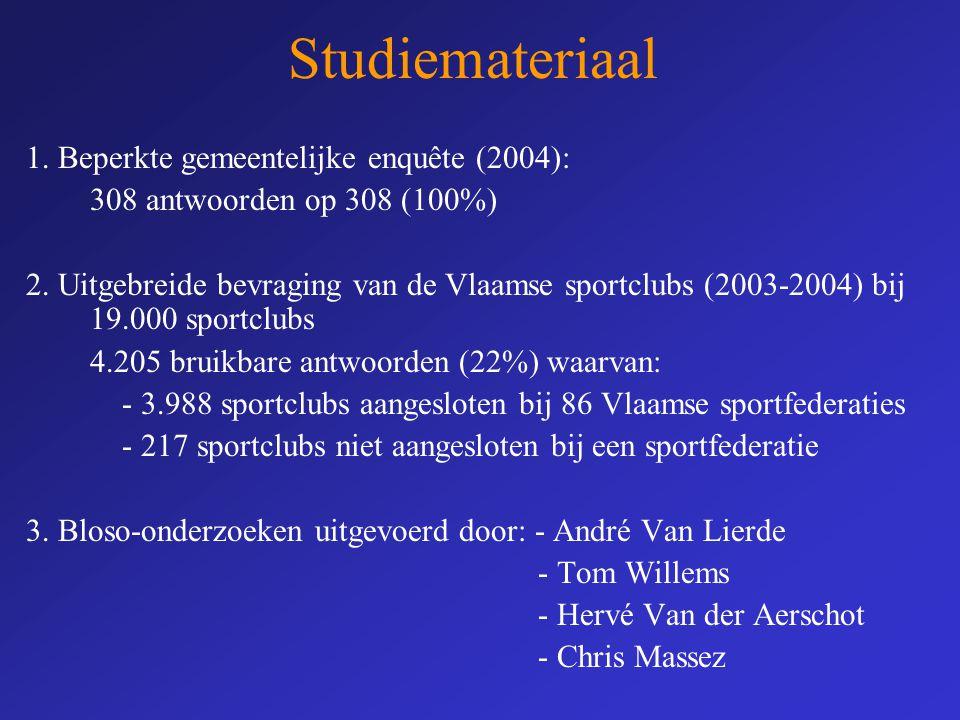 Studiemateriaal 1. Beperkte gemeentelijke enquête (2004): 308 antwoorden op 308 (100%) 2. Uitgebreide bevraging van de Vlaamse sportclubs (2003-2004)