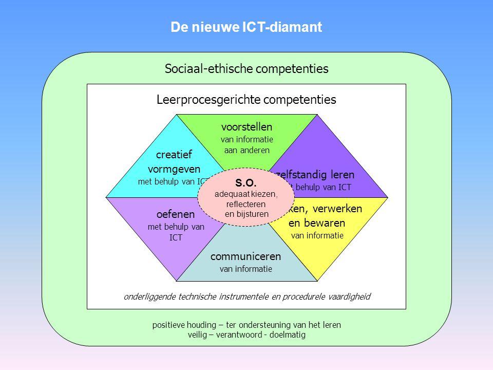 Sociaal-ethische competenties De nieuwe ICT-diamant 1.