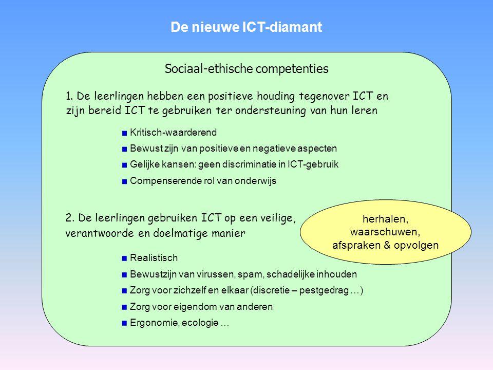 Sociaal-ethische competenties De nieuwe ICT-diamant 1. De leerlingen hebben een positieve houding tegenover ICT en zijn bereid ICT te gebruiken ter on