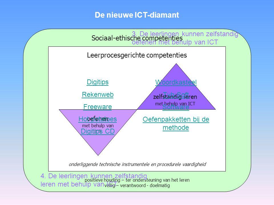 Sociaal-ethische competenties positieve houding – ter ondersteuning van het leren veilig – verantwoord - doelmatig Leerprocesgerichte competenties communiceren van informatie voorstellen van informatie aan anderen zoeken, verwerken en bewaren van informatie zelfstandig leren met behulp van ICT oefenen met behulp van ICT creatief vormgeven met behulp van ICT De nieuwe ICT-diamant 5.