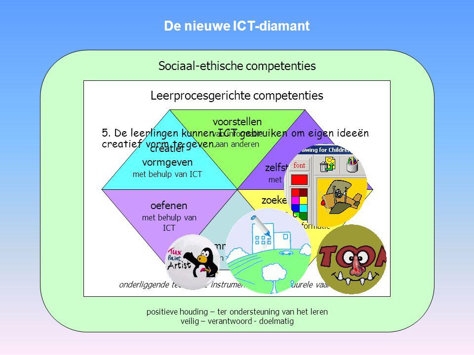 Sociaal-ethische competenties positieve houding – ter ondersteuning van het leren veilig – verantwoord - doelmatig Leerprocesgerichte competenties communiceren van informatie voorstellen van informatie aan anderen zoeken, verwerken en bewaren van informatie zelfstandig leren met behulp van ICT oefenen met behulp van ICT creatief vormgeven met behulp van ICT De nieuwe ICT-diamant 6.