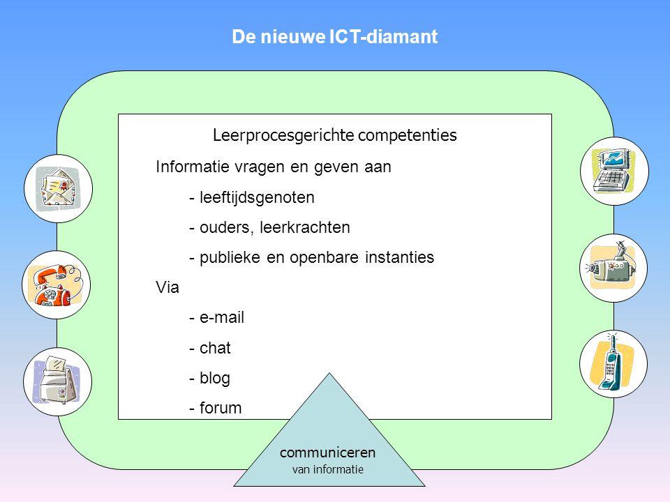 Leerprocesgerichte competenties De nieuwe ICT-diamant communiceren van informatie Informatie vragen en geven aan - leeftijdsgenoten - ouders, leerkrac