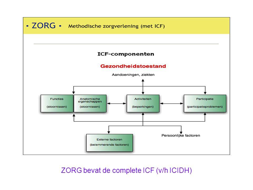 ZORG bevat de complete ICF (v/h ICIDH)