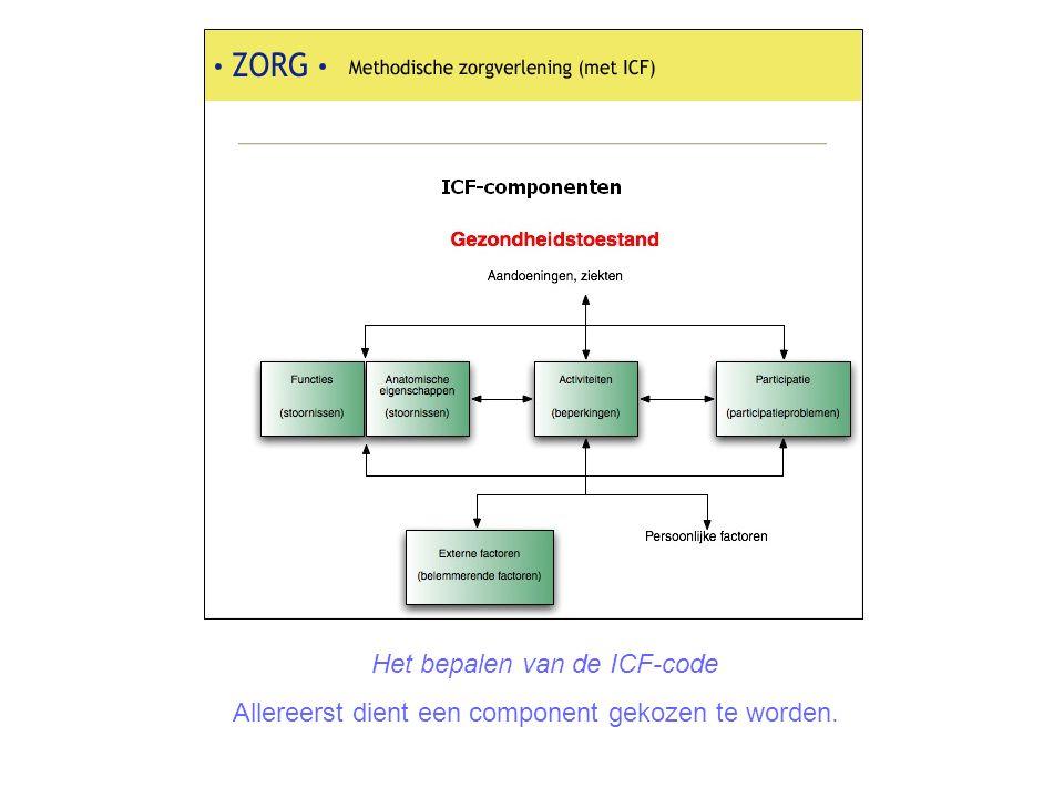 Het bepalen van de ICF-code Allereerst dient een component gekozen te worden.