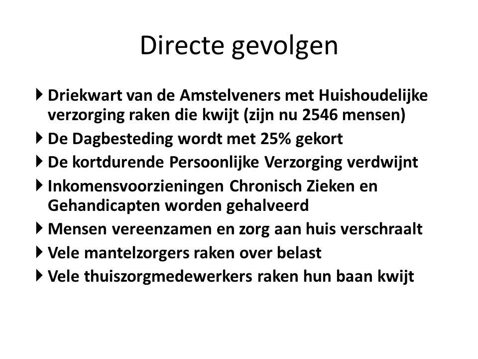 Directe gevolgen  Driekwart van de Amstelveners met Huishoudelijke verzorging raken die kwijt (zijn nu 2546 mensen)  De Dagbesteding wordt met 25% g
