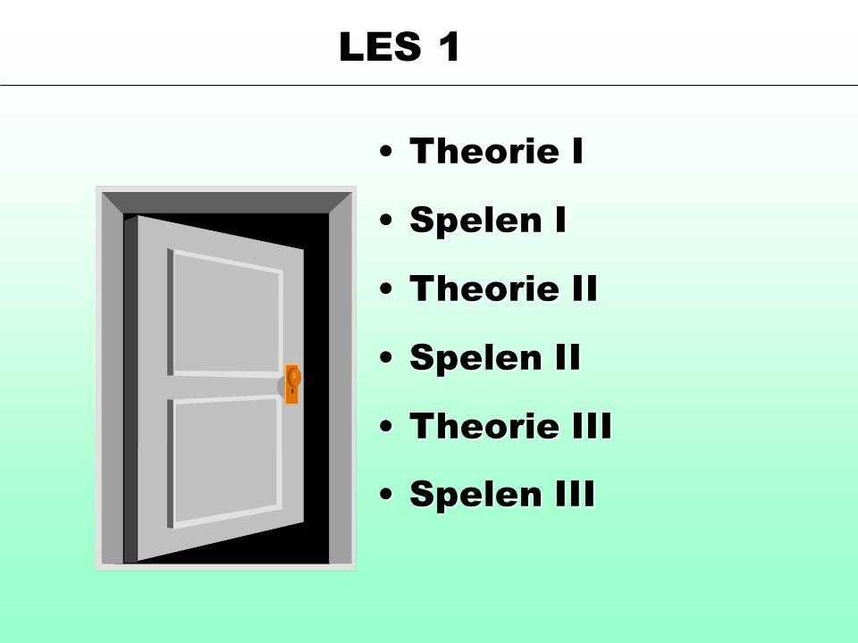 LES 1 •Theorie I •Spelen I •Theorie II •Spelen II •Theorie III •Spelen III