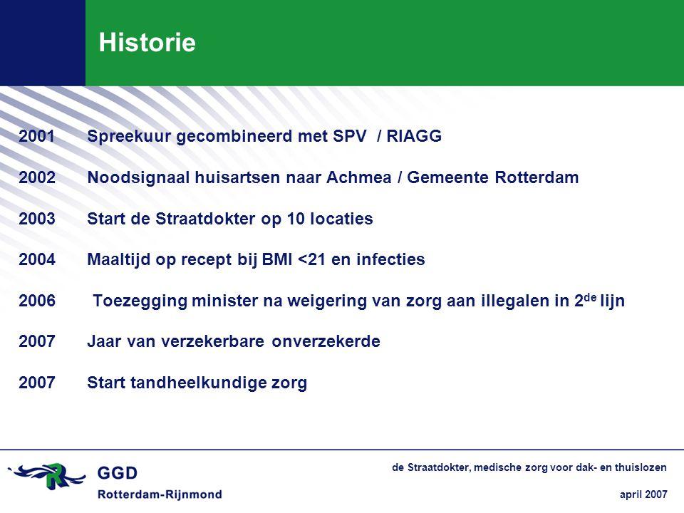 april 2007 de Straatdokter, medische zorg voor dak- en thuislozen Historie 2001Spreekuur gecombineerd met SPV / RIAGG 2002Noodsignaal huisartsen naar