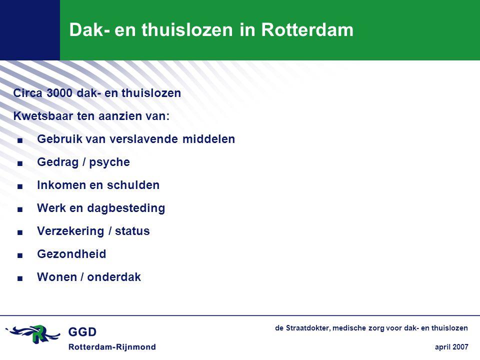 april 2007 de Straatdokter, medische zorg voor dak- en thuislozen Dak- en thuislozen in Rotterdam Circa 3000 dak- en thuislozen Kwetsbaar ten aanzien