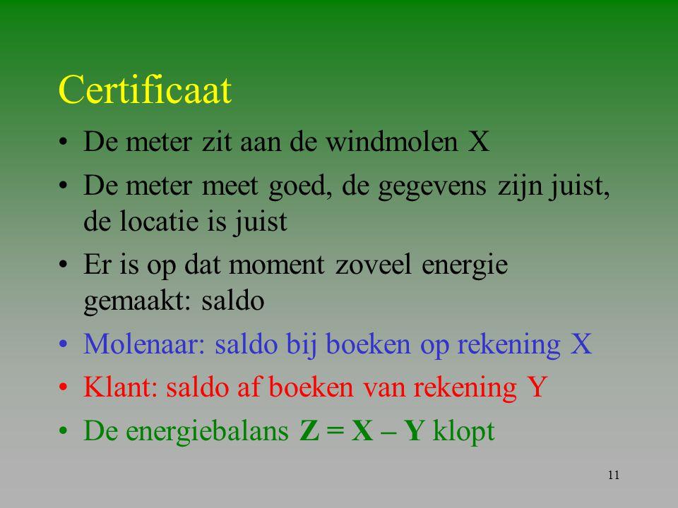 11 Certificaat •De meter zit aan de windmolen X •De meter meet goed, de gegevens zijn juist, de locatie is juist •Er is op dat moment zoveel energie g