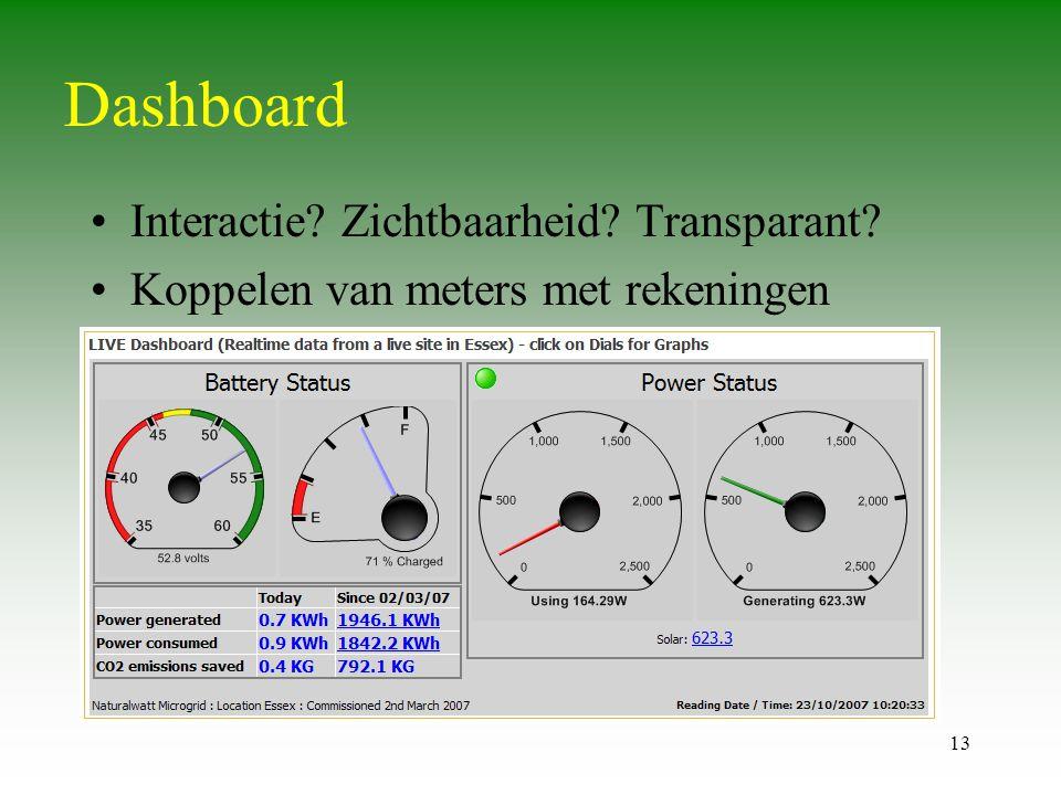 13 Dashboard •Interactie? Zichtbaarheid? Transparant? •Koppelen van meters met rekeningen