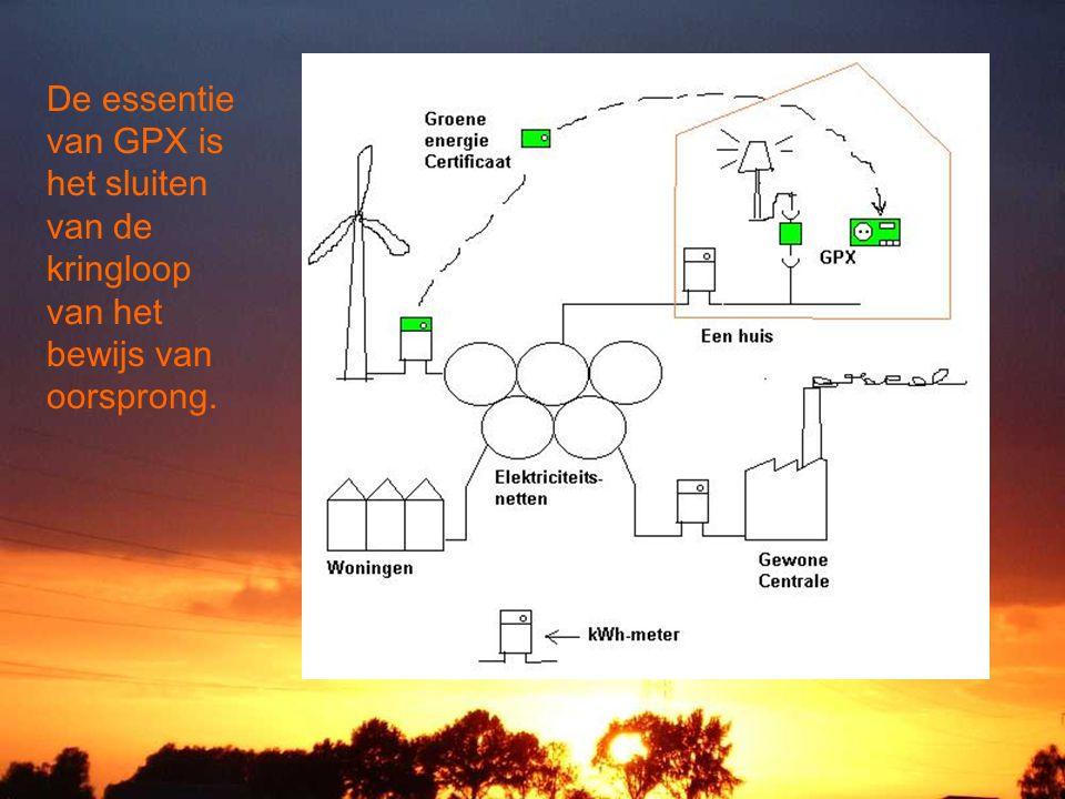 18 De essentie van GPX is het sluiten van de kringloop van het bewijs van oorsprong.