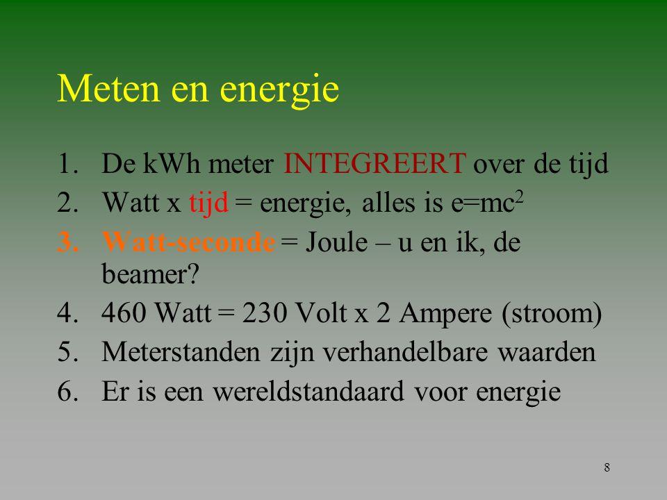 8 Meten en energie 1.De kWh meter INTEGREERT over de tijd 2.Watt x tijd = energie, alles is e=mc 2 3.Watt-seconde = Joule – u en ik, de beamer? 4.460