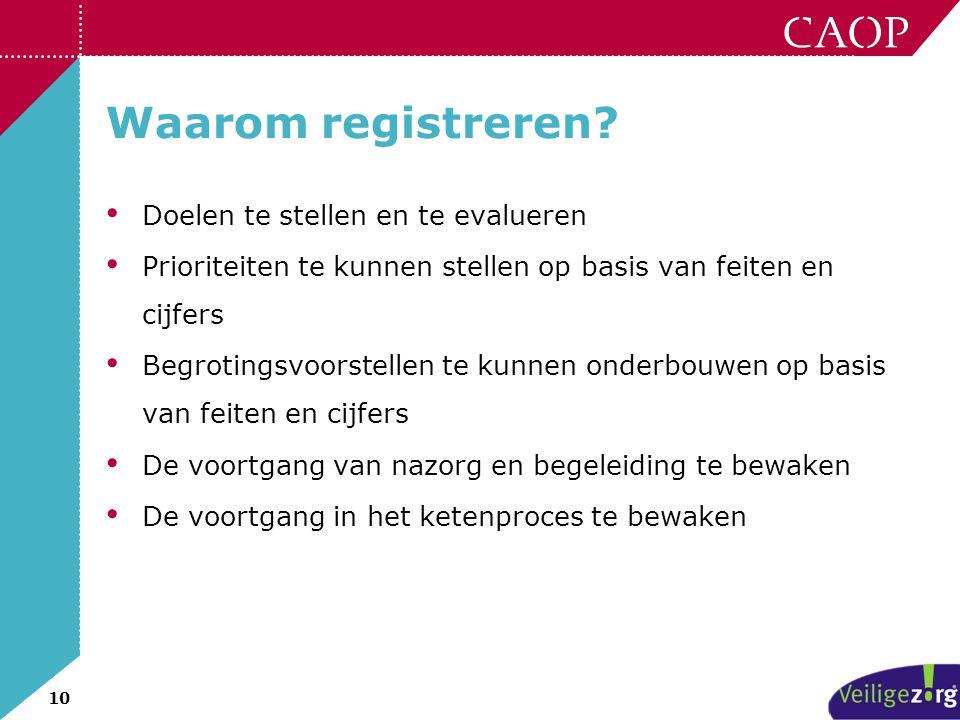 10 Waarom registreren? • Doelen te stellen en te evalueren • Prioriteiten te kunnen stellen op basis van feiten en cijfers • Begrotingsvoorstellen te