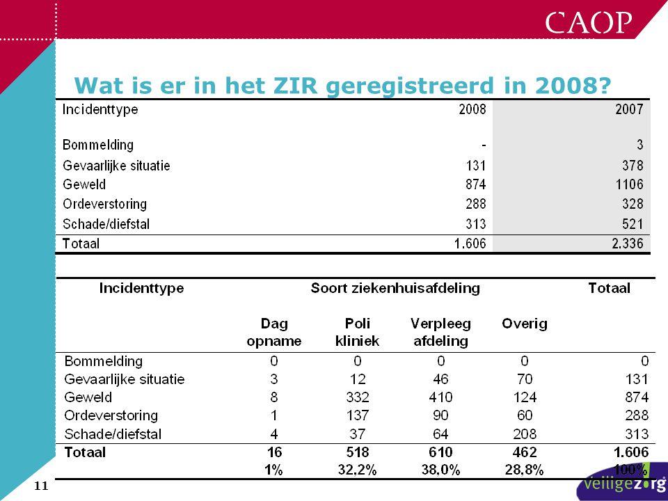 11 Wat is er in het ZIR geregistreerd in 2008?