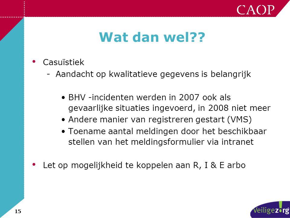 15 Wat dan wel?? • Casuïstiek -Aandacht op kwalitatieve gegevens is belangrijk •BHV -incidenten werden in 2007 ook als gevaarlijke situaties ingevoerd