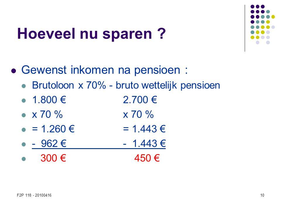 F2P 118 - 2010041610 Hoeveel nu sparen ?  Gewenst inkomen na pensioen :  Brutoloon x 70% - bruto wettelijk pensioen  1.800 €2.700 €  x 70 %x 70 %