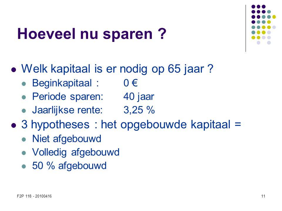 F2P 118 - 2010041611 Hoeveel nu sparen ?  Welk kapitaal is er nodig op 65 jaar ?  Beginkapitaal : 0 €  Periode sparen: 40 jaar  Jaarlijkse rente: