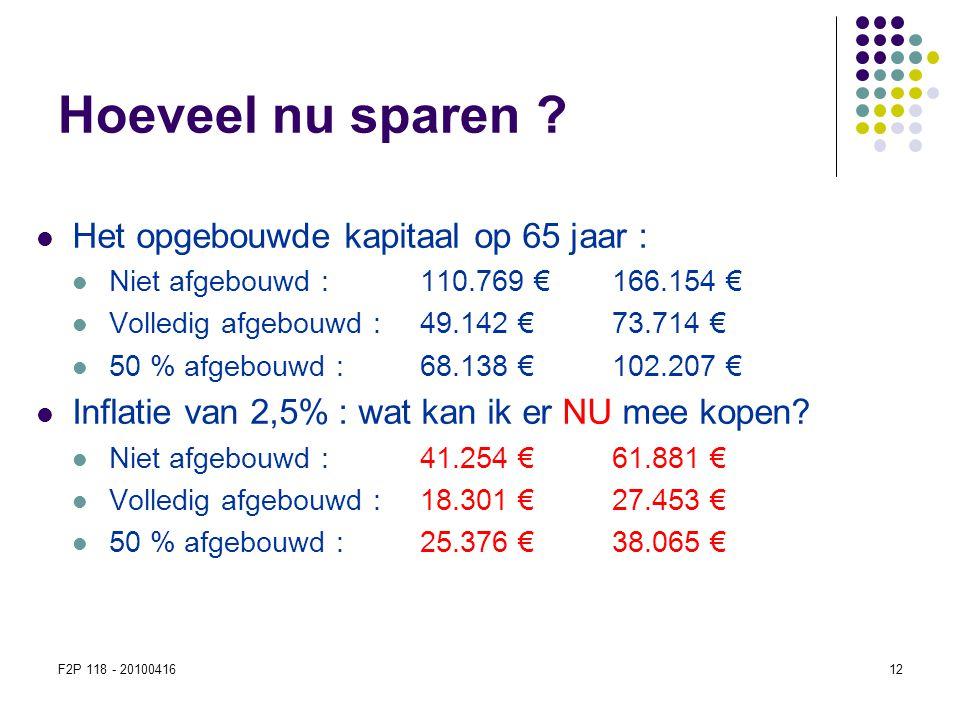 F2P 118 - 2010041612 Hoeveel nu sparen ?  Het opgebouwde kapitaal op 65 jaar :  Niet afgebouwd :110.769 €166.154 €  Volledig afgebouwd : 49.142 €73