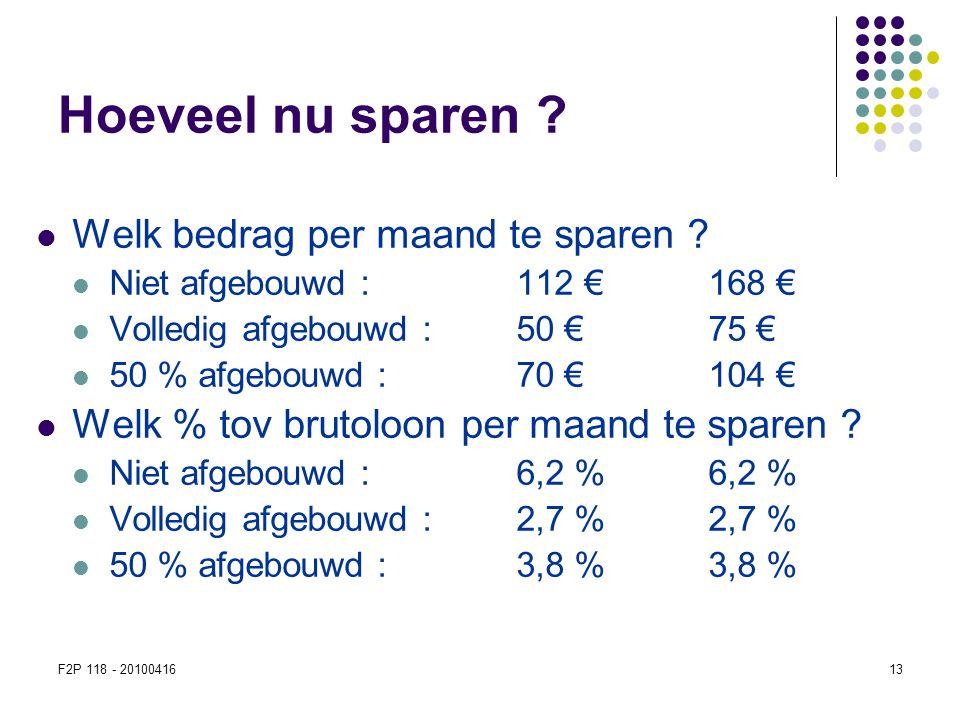 F2P 118 - 2010041613 Hoeveel nu sparen ?  Welk bedrag per maand te sparen ?  Niet afgebouwd :112 €168 €  Volledig afgebouwd : 50 €75 €  50 % afgeb