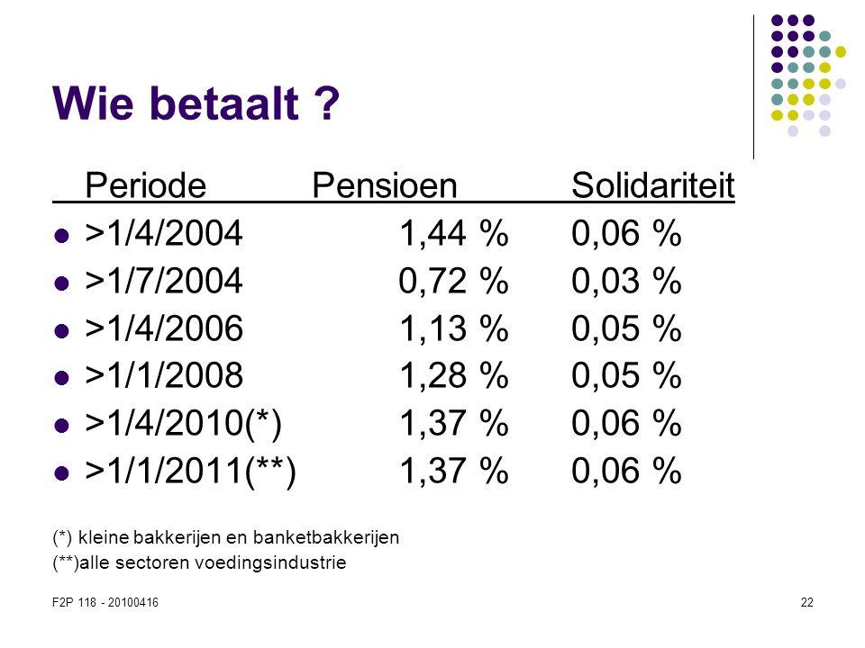 F2P 118 - 2010041622 Wie betaalt ? PeriodePensioenSolidariteit  >1/4/20041,44 %0,06 %  >1/7/20040,72 %0,03 %  >1/4/20061,13 %0,05 %  >1/1/20081,28