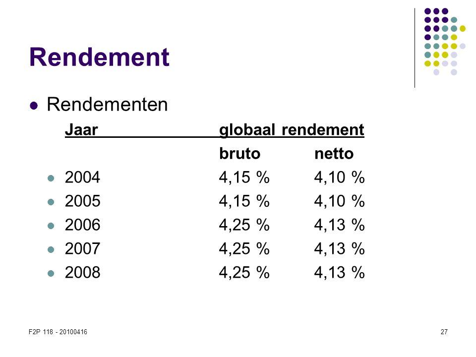 F2P 118 - 2010041627 Rendement  Rendementen Jaarglobaal rendement brutonetto  20044,15 %4,10 %  20054,15 % 4,10 %  2006 4,25 %4,13 %  20074,25 %4