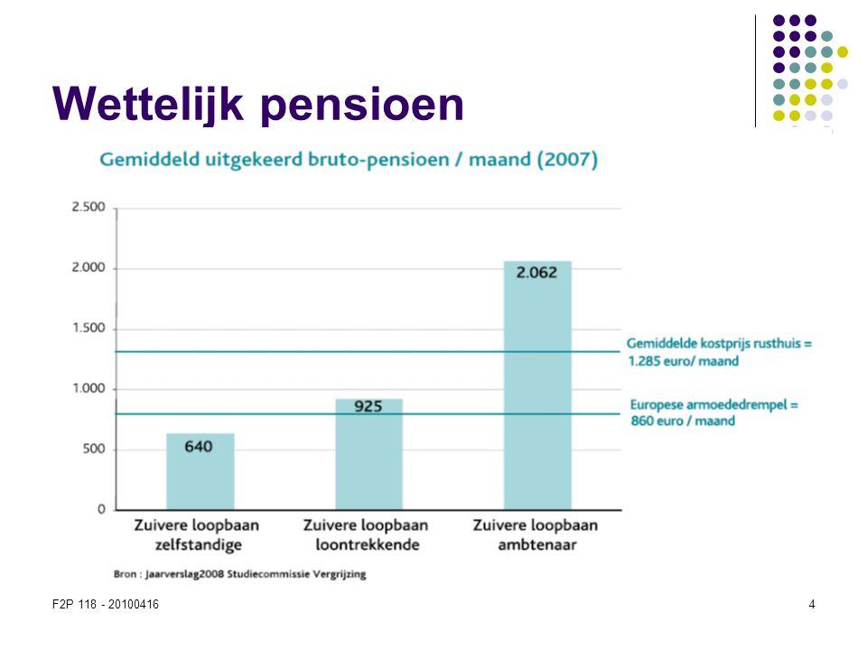 F2P 118 - 201004164 Wettelijk pensioen