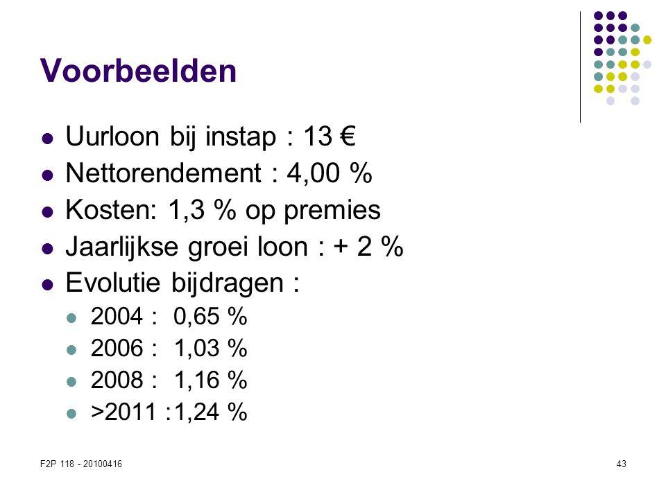 F2P 118 - 2010041643 Voorbeelden  Uurloon bij instap : 13 €  Nettorendement : 4,00 %  Kosten: 1,3 % op premies  Jaarlijkse groei loon : + 2 %  Ev