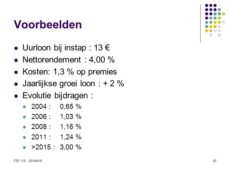 F2P 118 - 2010041645 Voorbeelden  Uurloon bij instap : 13 €  Nettorendement : 4,00 %  Kosten: 1,3 % op premies  Jaarlijkse groei loon : + 2 %  Ev