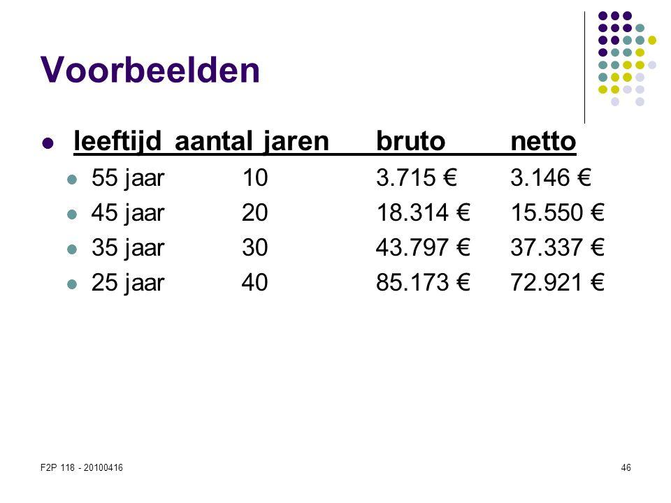 F2P 118 - 2010041646 Voorbeelden  leeftijd aantal jarenbruto netto  55 jaar103.715 €3.146 €  45 jaar2018.314 €15.550 €  35 jaar3043.797 €37.337 €
