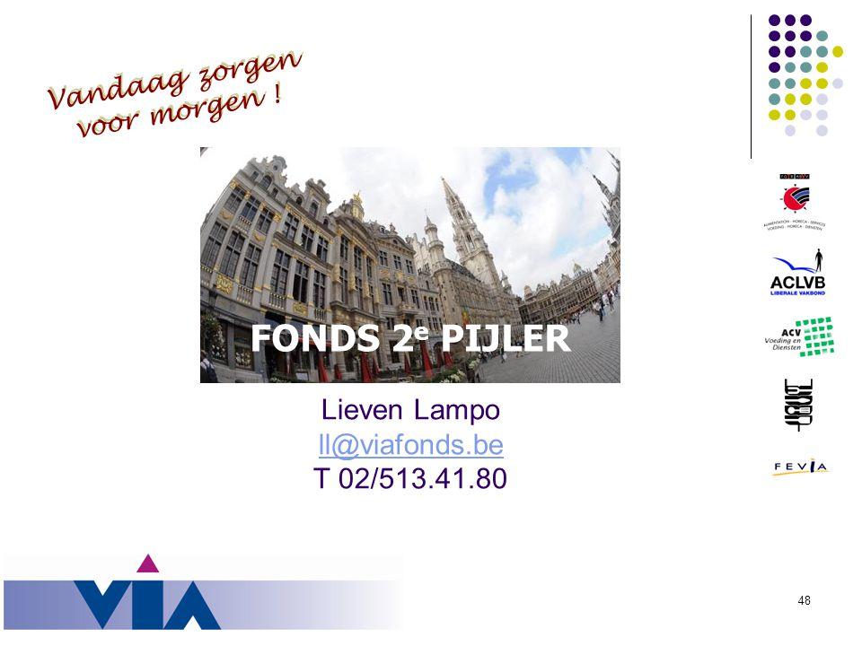 F2P 118 - 2010041648 Lieven Lampo ll@viafonds.be T 02/513.41.80 ll@viafonds.be FONDS 2 e PIJLER Vandaag zorgen voor morgen ! Vandaag zorgen voor morge