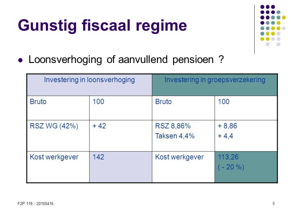 F2P 118 - 201004165 Gunstig fiscaal regime  Loonsverhoging of aanvullend pensioen ? Investering in loonsverhogingInvestering in groepsverzekering Bru