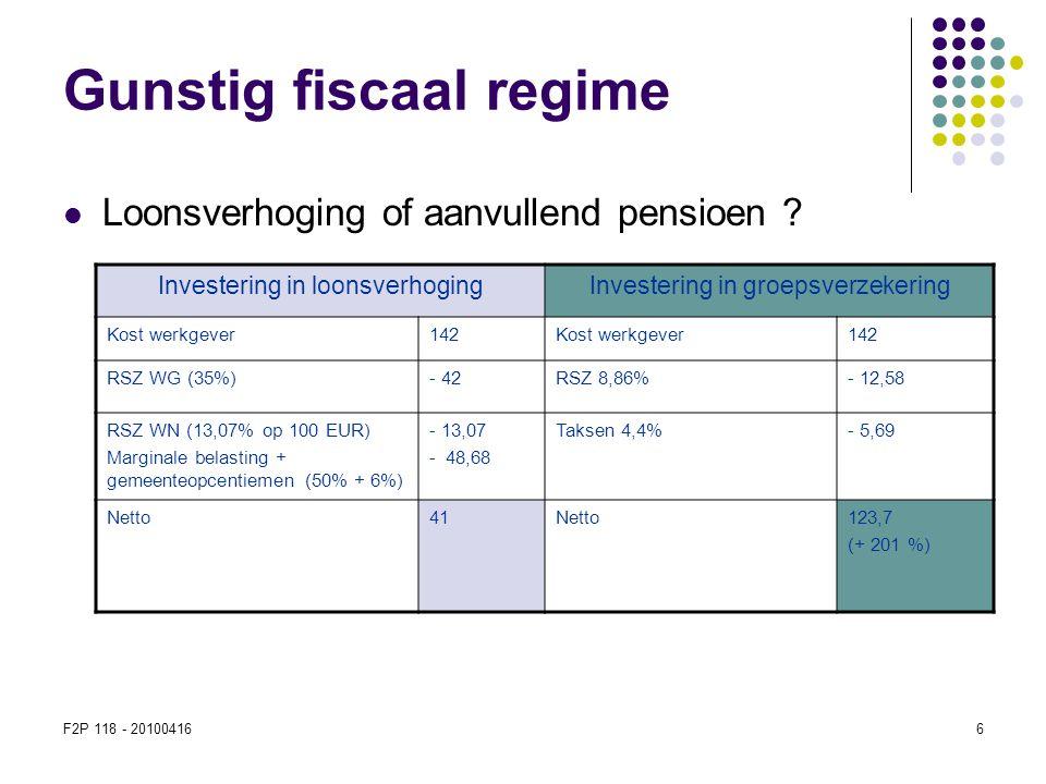 F2P 118 - 201004166 Gunstig fiscaal regime  Loonsverhoging of aanvullend pensioen ? Investering in loonsverhogingInvestering in groepsverzekering Kos