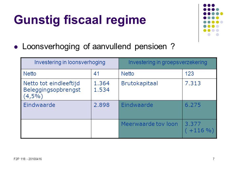 F2P 118 - 201004167 Gunstig fiscaal regime  Loonsverhoging of aanvullend pensioen ? Investering in loonsverhogingInvestering in groepsverzekering Net