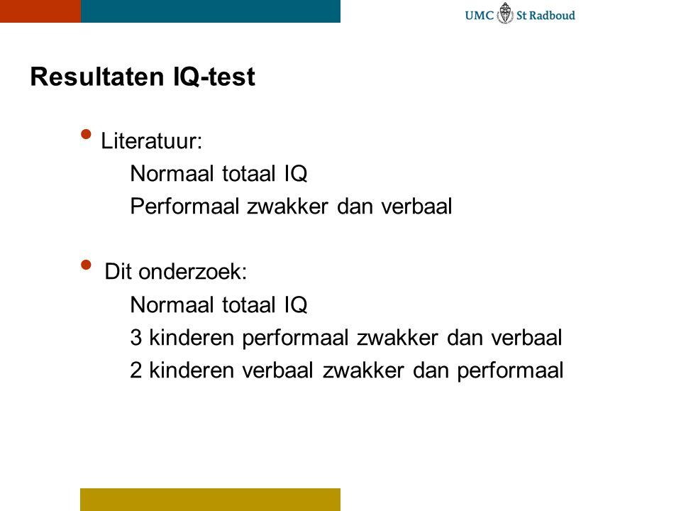 Resultaten IQ-test • Literatuur: Normaal totaal IQ Performaal zwakker dan verbaal • Dit onderzoek: Normaal totaal IQ 3 kinderen performaal zwakker dan